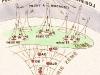historie církví, vlády měst a Boží síť v ponebesí